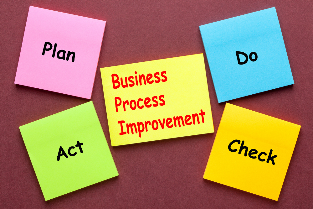 Business process challenges and solutions